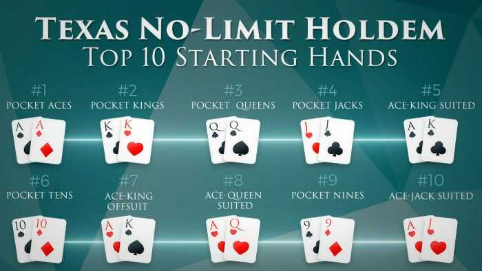 Texas Hold Em Poker Enjoy Texas Holdem Poker Game Online Play Poker With Friends